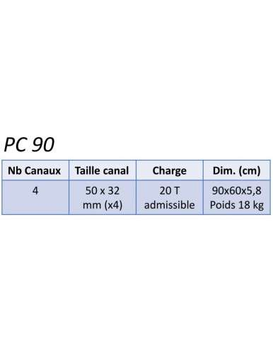 PC 90-2