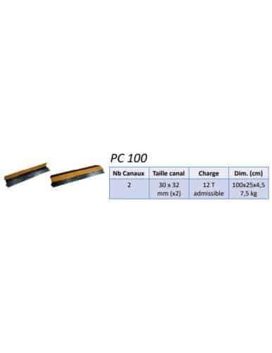 PC 100-3