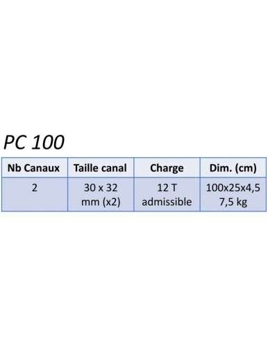 PC 100-2