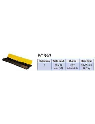 PC 390-1