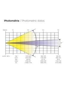 Photométrie WP 600 Z